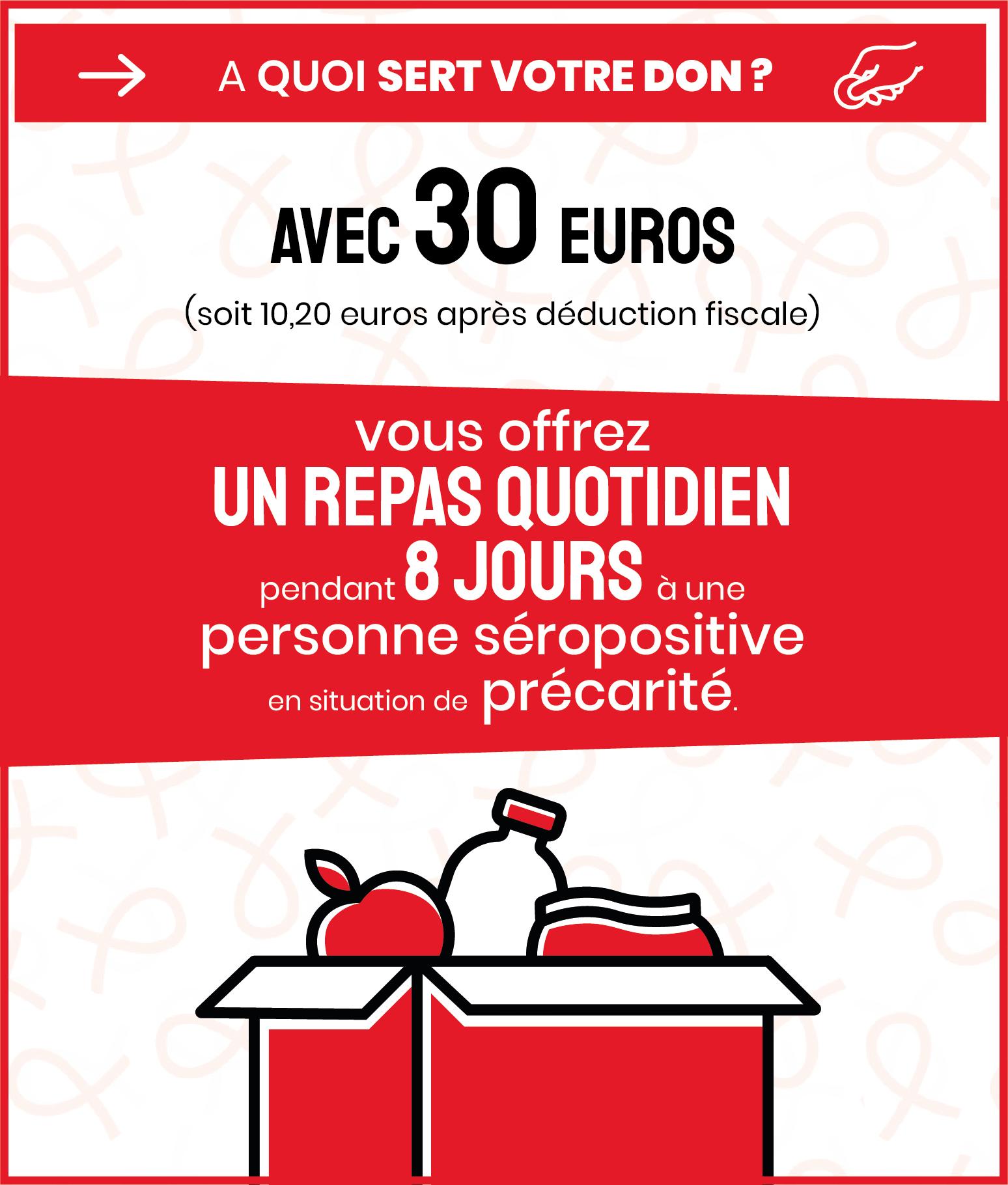A quoi sert votre don ? Avec 30€, vous offrez un repas quotidien pendant 8 jours à une personne séropositive